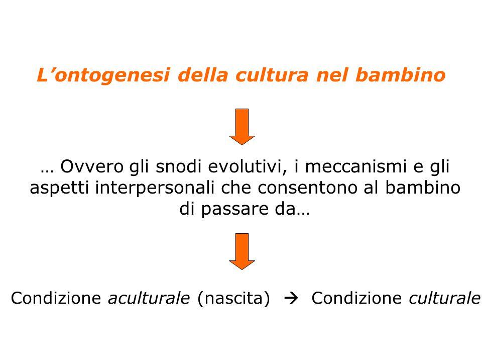 7 Anolli, Psicologia della cultura, Il Mulino, 2004 Capitolo 4. LO SVILUPPO DELLA CULTURA NEL BAMBINO L'ontogenesi della cultura nel bambino … Ovvero