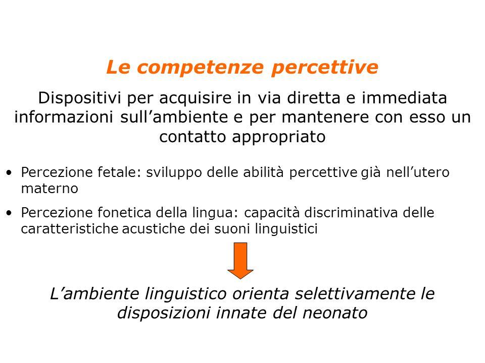 9 Anolli, Psicologia della cultura, Il Mulino, 2004 Capitolo 4.