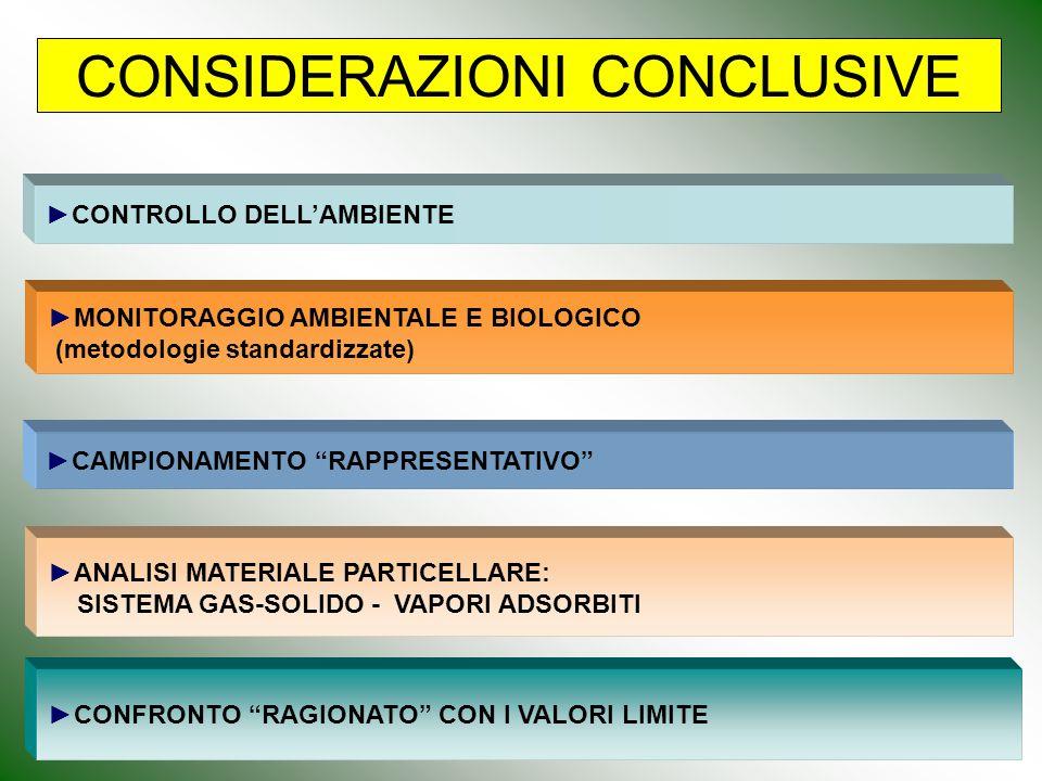 """CONSIDERAZIONI CONCLUSIVE ►CONTROLLO DELL'AMBIENTE ►MONITORAGGIO AMBIENTALE E BIOLOGICO (metodologie standardizzate) ►CAMPIONAMENTO """"RAPPRESENTATIVO"""""""