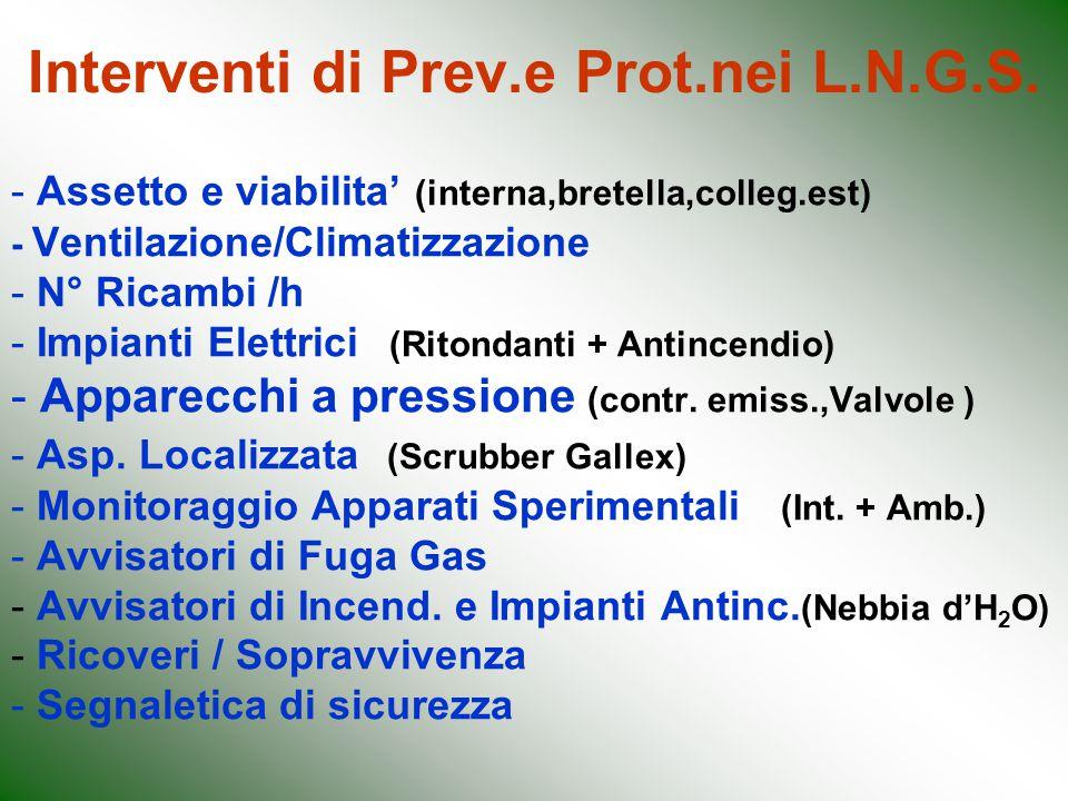 Interventi di Prev.e Prot.nei L.N.G.S. - Assetto e viabilita' (interna,bretella,colleg.est) - Ventilazione/Climatizzazione - N° Ricambi /h - Impianti