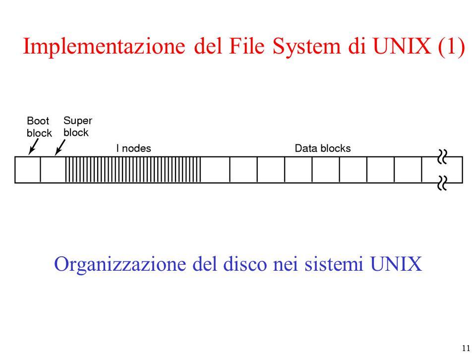 11 Implementazione del File System di UNIX (1) Organizzazione del disco nei sistemi UNIX