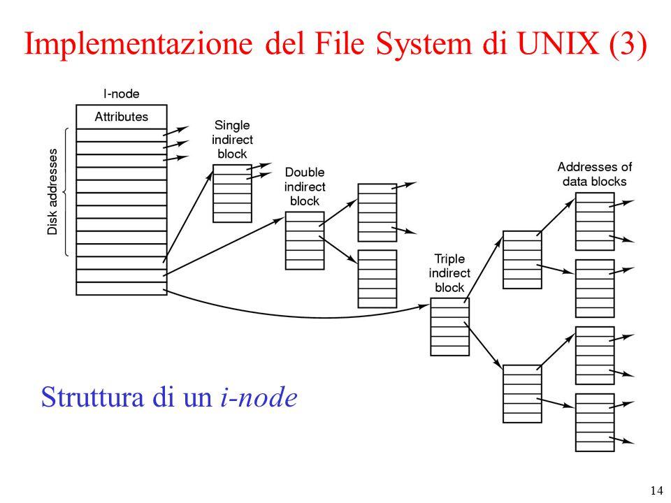 14 Implementazione del File System di UNIX (3) Struttura di un i-node