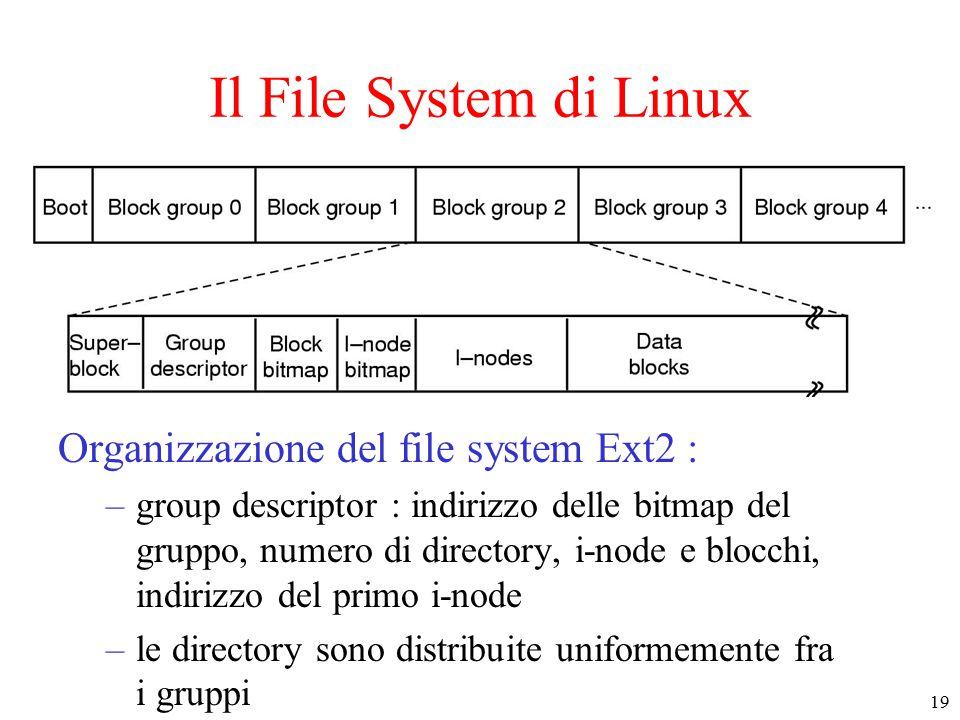 19 Il File System di Linux Organizzazione del file system Ext2 : –group descriptor : indirizzo delle bitmap del gruppo, numero di directory, i-node e blocchi, indirizzo del primo i-node –le directory sono distribuite uniformemente fra i gruppi