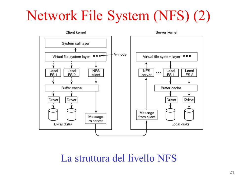 21 Network File System (NFS) (2) The NFS layer structure. La struttura del livello NFS