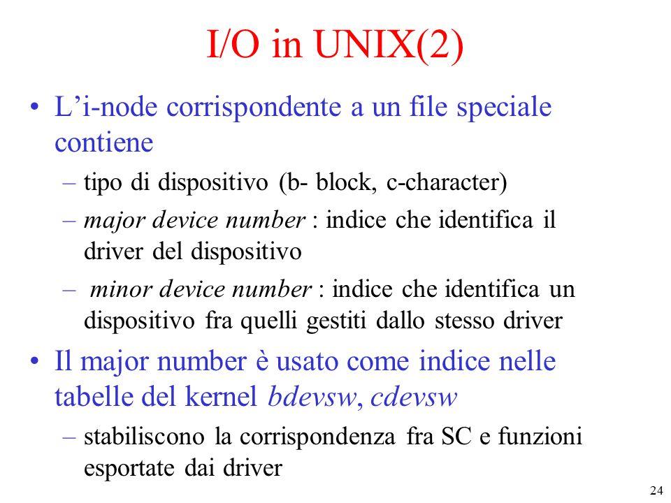 24 I/O in UNIX(2) L'i-node corrispondente a un file speciale contiene –tipo di dispositivo (b- block, c-character) –major device number : indice che i