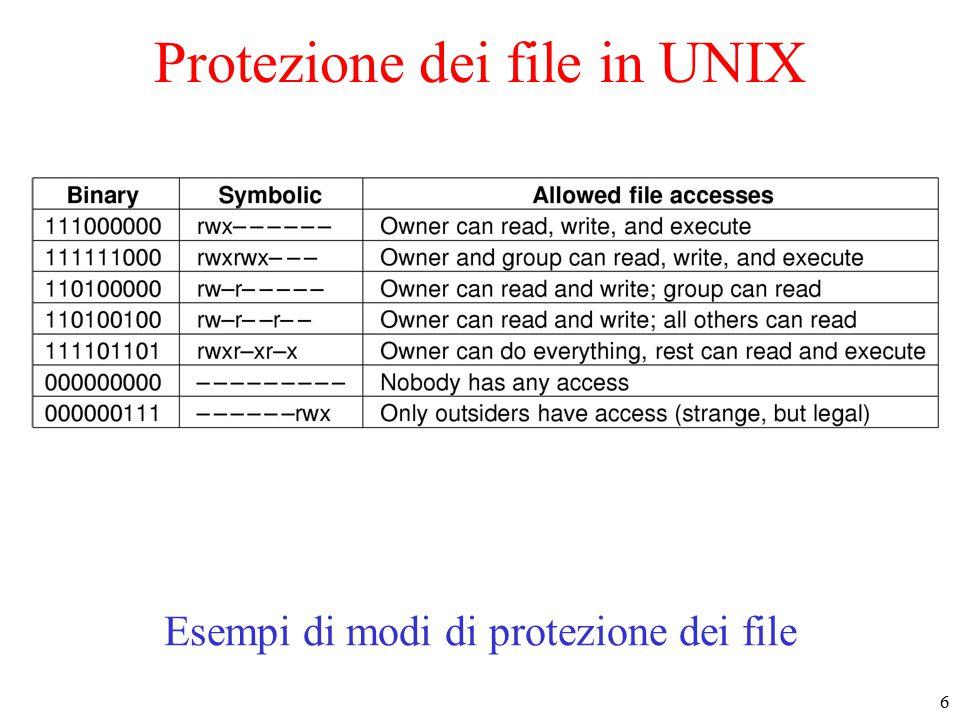 6 Protezione dei file in UNIX Esempi di modi di protezione dei file