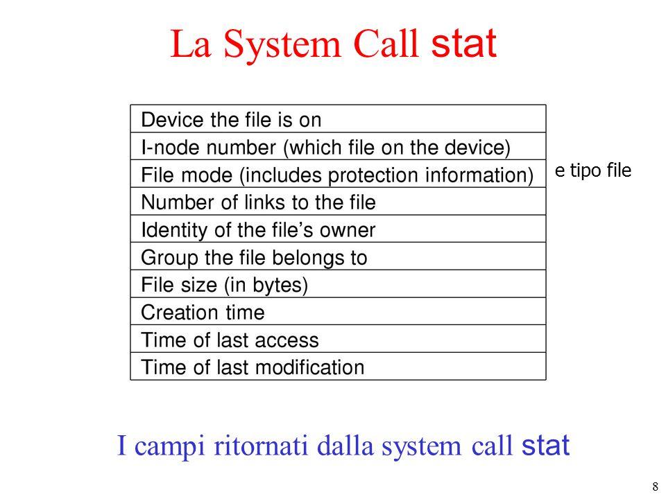8 La System Call stat I campi ritornati dalla system call stat e tipo file