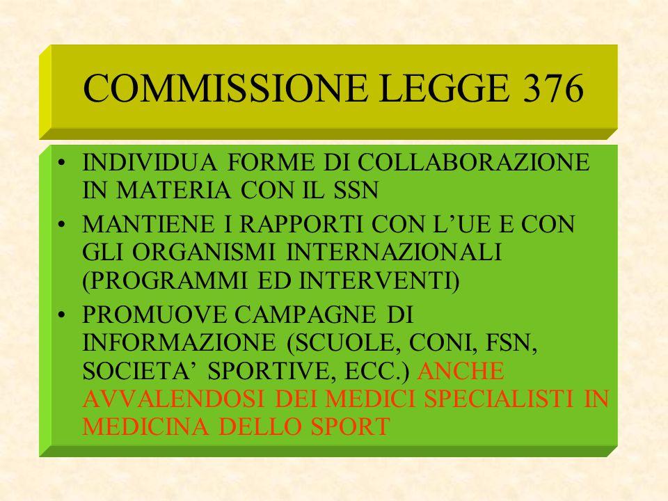 COMMISSIONE LEGGE 376 INDIVIDUA FORME DI COLLABORAZIONE IN MATERIA CON IL SSN MANTIENE I RAPPORTI CON L'UE E CON GLI ORGANISMI INTERNAZIONALI (PROGRAM