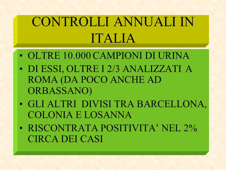 CONTROLLI ANNUALI IN ITALIA OLTRE 10.000 CAMPIONI DI URINA DI ESSI, OLTRE I 2/3 ANALIZZATI A ROMA (DA POCO ANCHE AD ORBASSANO) GLI ALTRI DIVISI TRA BA