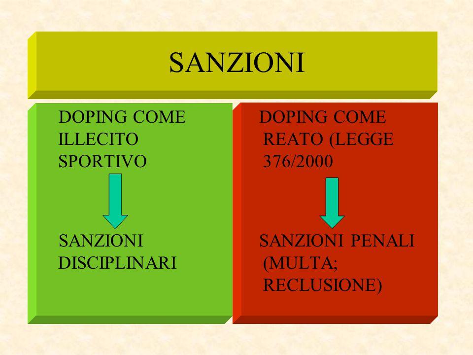SANZIONI DOPING COME ILLECITO SPORTIVO SANZIONI DISCIPLINARI DOPING COME REATO (LEGGE 376/2000 SANZIONI PENALI (MULTA; RECLUSIONE)