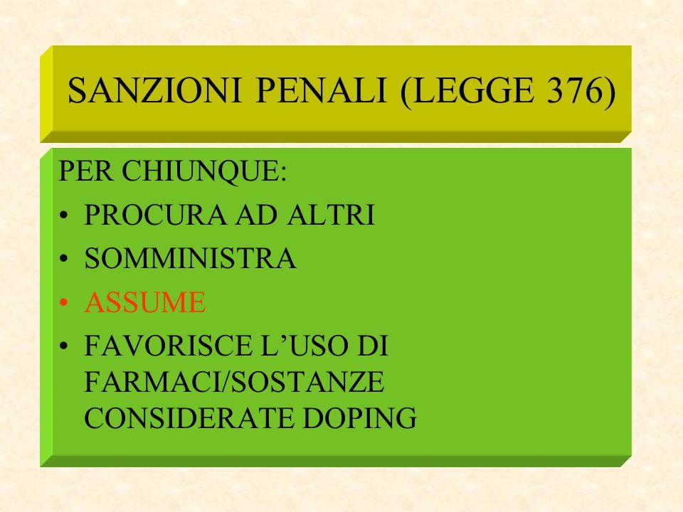 SANZIONI PENALI (LEGGE 376) PER CHIUNQUE: PROCURA AD ALTRI SOMMINISTRA ASSUME FAVORISCE L'USO DI FARMACI/SOSTANZE CONSIDERATE DOPING