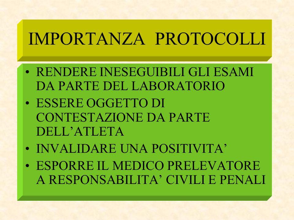 COMMISSIONE LEGGE 376 PREDISPONE LA LISTA DELLE METODOLOGIE DOPING DETERMINA CRITERI E METODOLOGIE DEI CONTROLLI INDIVIDUA LE COMPETIZIONI DA CONTROLLARE PREDISPONE PROGRAMMI DI RICERCA (SU FARMACI, SOSTANZE, PRATICHE DOPING)