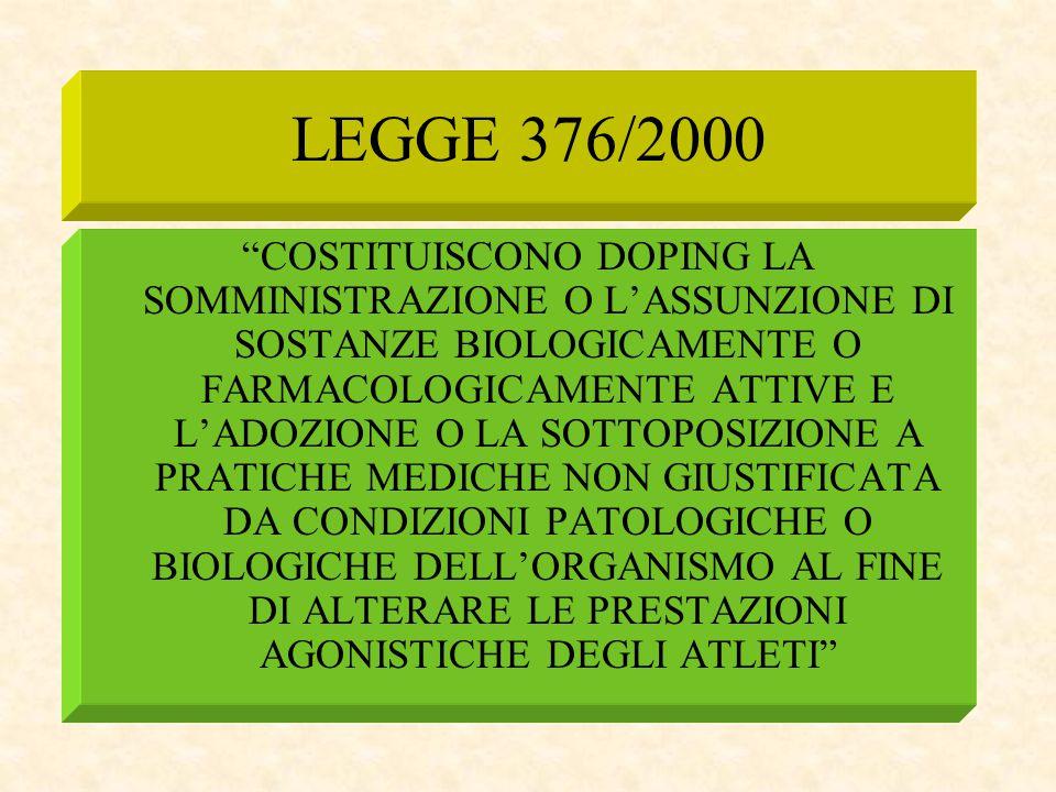 LEGGE 376/2000 …LA SOMMINISTRAZIONE DI FARMACI O DI SOSTANZE BIOLOGICAMENTE O FARMACOLOGICAMENTE ATTIVE E L'ADOZIONE DI PRATICHE MEDICHE NON GIUSTIFICATA DA CONDIZIONI PATOLOGICHE, FINALIZZATE O COMUNQUE IDONEE A MODIFICARE I RISULTATI DEI CONTROLLI SULL'USO DEI FARMACI, DELLE SOSTANZE E DELLE PRATICHE…