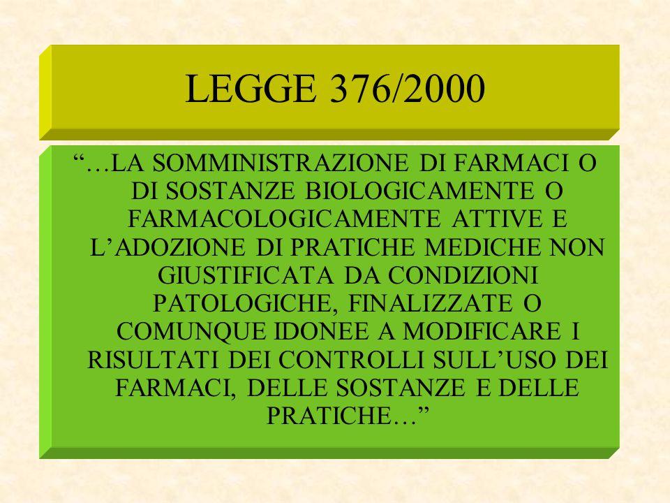 """LEGGE 376/2000 """"…LA SOMMINISTRAZIONE DI FARMACI O DI SOSTANZE BIOLOGICAMENTE O FARMACOLOGICAMENTE ATTIVE E L'ADOZIONE DI PRATICHE MEDICHE NON GIUSTIFI"""