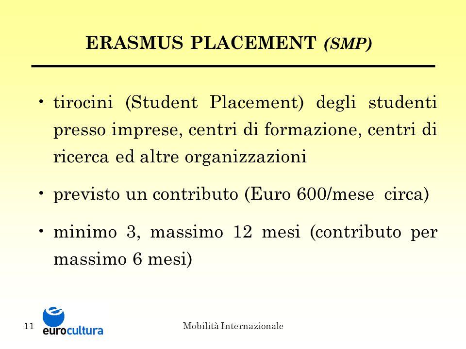 Mobilità Internazionale11 ERASMUS PLACEMENT (SMP) tirocini (Student Placement) degli studenti presso imprese, centri di formazione, centri di ricerca ed altre organizzazioni previsto un contributo (Euro 600/mese circa) minimo 3, massimo 12 mesi (contributo per massimo 6 mesi)