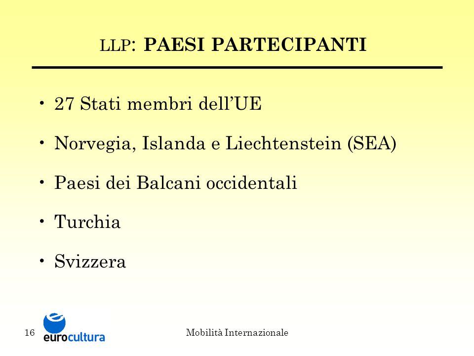 Mobilità Internazionale16 LLP : PAESI PARTECIPANTI 27 Stati membri dell'UE Norvegia, Islanda e Liechtenstein (SEA) Paesi dei Balcani occidentali Turchia Svizzera