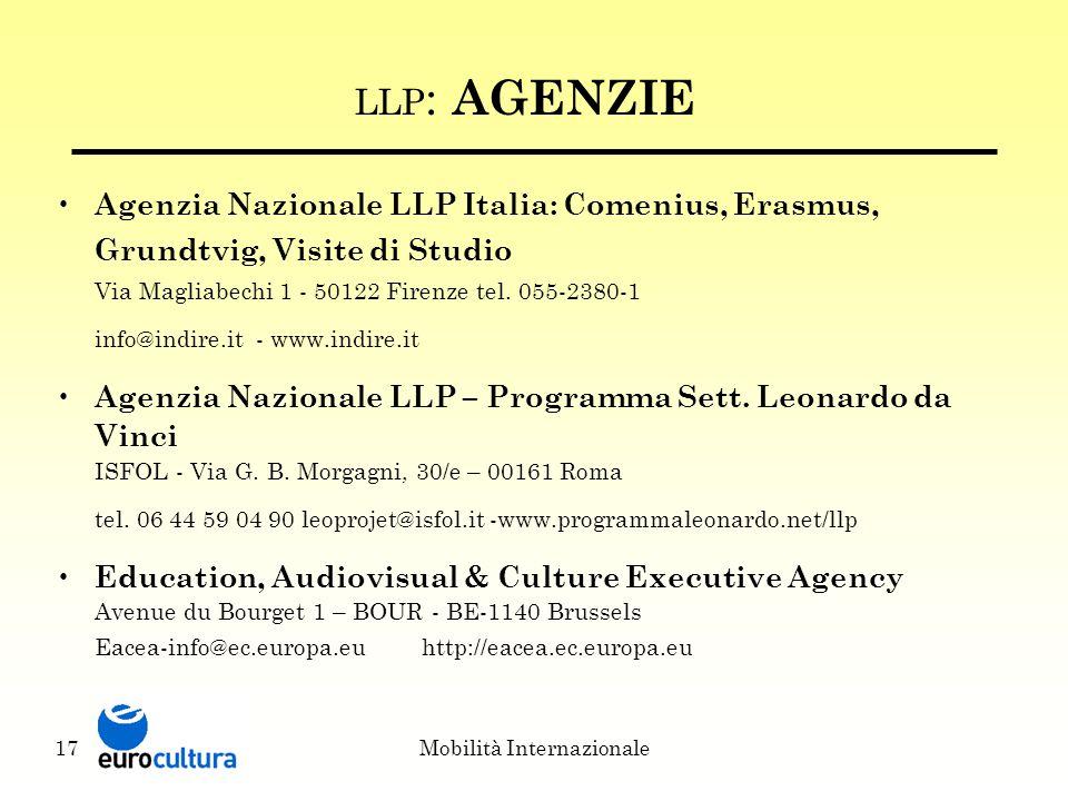 Mobilità Internazionale17 LLP : AGENZIE Agenzia Nazionale LLP Italia: Comenius, Erasmus, Grundtvig, Visite di Studio Via Magliabechi 1 - 50122 Firenze tel.