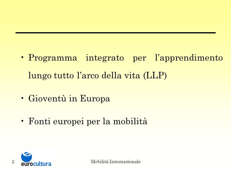 Mobilità Internazionale2 Programma integrato per l'apprendimento lungo tutto l'arco della vita (LLP) Gioventù in Europa Fonti europei per la mobilità