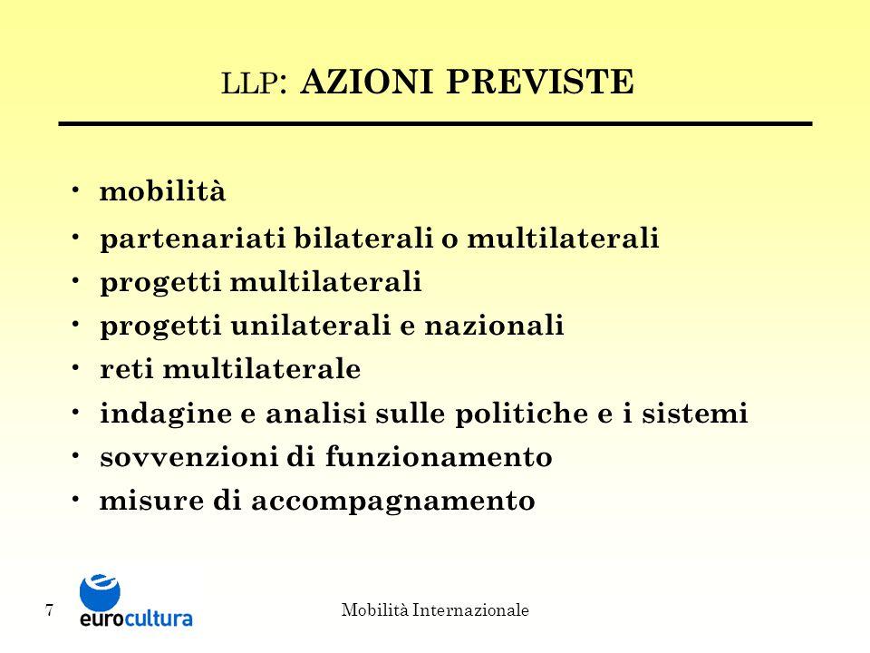Mobilità Internazionale7 LLP : AZIONI PREVISTE mobilità partenariati bilaterali o multilaterali progetti multilaterali progetti unilaterali e nazionali reti multilaterale indagine e analisi sulle politiche e i sistemi sovvenzioni di funzionamento misure di accompagnamento