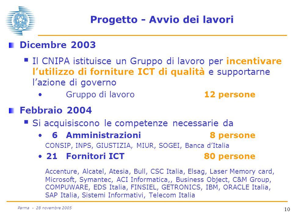 10 Parma - 28 novembre 2005 Progetto - Avvio dei lavori Dicembre 2003  Il CNIPA istituisce un Gruppo di lavoro per incentivare l'utilizzo di forniture ICT di qualità e supportarne l'azione di governo Gruppo di lavoro12 persone Febbraio 2004  Si acquisiscono le competenze necessarie da 6Amministrazioni8 persone CONSIP, INPS, GIUSTIZIA, MIUR, SOGEI, Banca d'Italia 21Fornitori ICT80 persone Accenture, Alcatel, Atesia, Bull, CSC Italia, Elsag, Laser Memory card, Microsoft, Symantec, ACI Informatica,, Business Object, C&M Group, COMPUWARE, EDS Italia, FINSIEL, GETRONICS, IBM, ORACLE Italia, SAP Italia, Sistemi Informativi, Telecom Italia