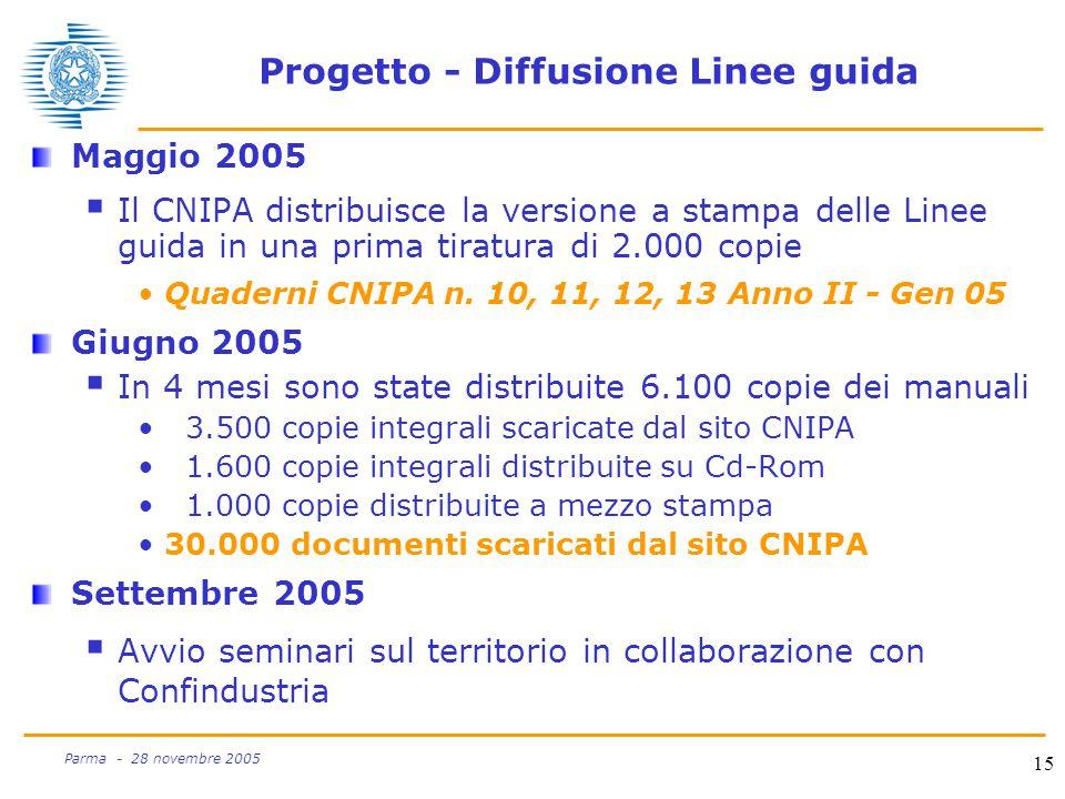 15 Parma - 28 novembre 2005 Progetto - Diffusione Linee guida Maggio 2005  Il CNIPA distribuisce la versione a stampa delle Linee guida in una prima tiratura di 2.000 copie Quaderni CNIPA n.