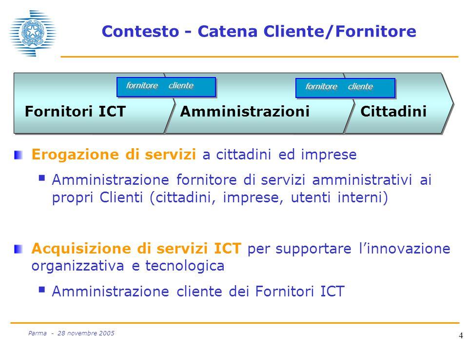 55 Parma - 28 novembre 2005 Valutazione tecnica Capacità tecnica  valutazione dei requisiti soggettivi del fornitore attenzione nell'utilizzo di criteri volti a valutare il fornitore, privilegiare criteri che valutino le offerte  valutazioni sul fornitore possono essere inserite come soglie nel bando no punti alle esperienze pregresse no punti al possesso della certificazione ISO no punti alla presenza di strutture sul territorio GovernoContrattoAppaltoStrategia