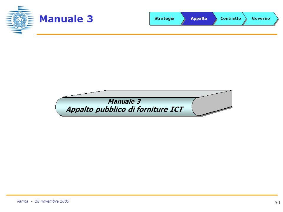 50 Parma - 28 novembre 2005 Manuale 3 GovernoContrattoAppaltoStrategia Manuale 3 Appalto pubblico di forniture ICT
