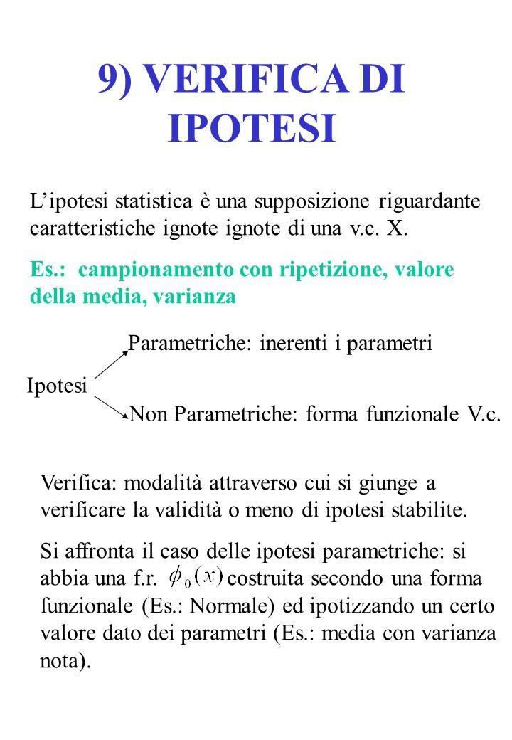 9) VERIFICA DI IPOTESI L'ipotesi statistica è una supposizione riguardante caratteristiche ignote ignote di una v.c. X. Es.: campionamento con ripetiz