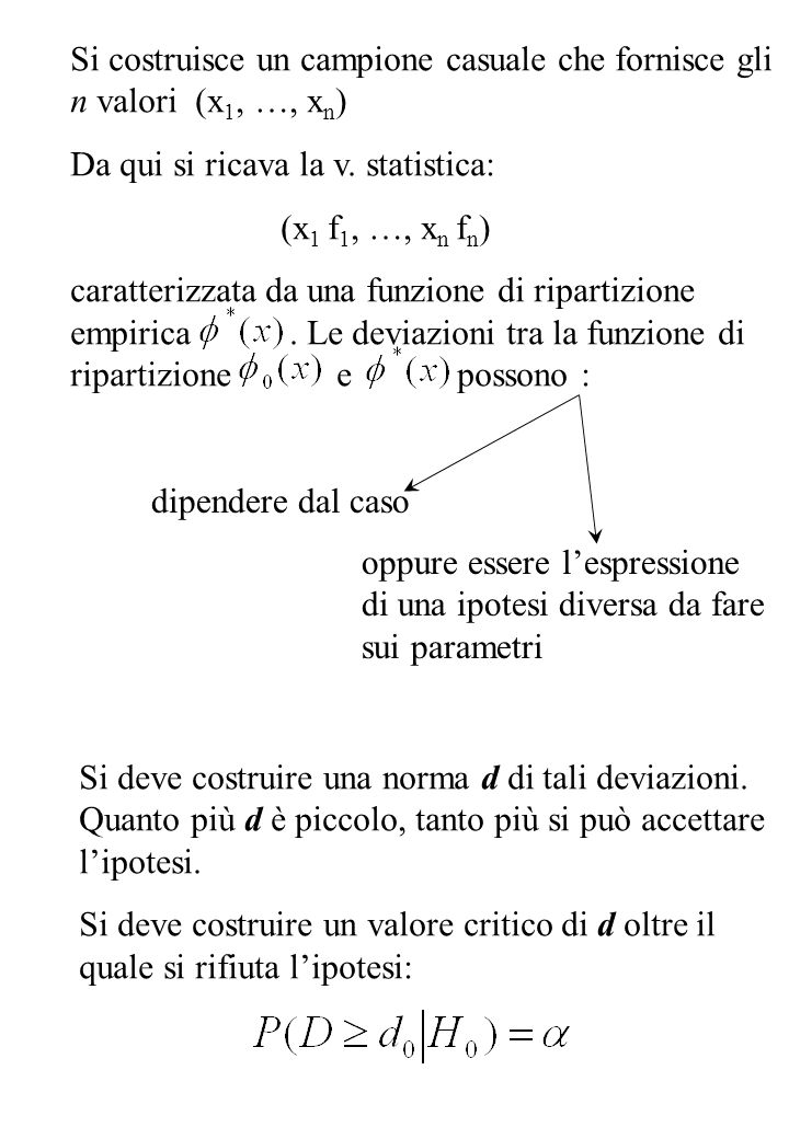 Si costruisce un campione casuale che fornisce gli n valori (x 1, …, x n ) Da qui si ricava la v. statistica: (x 1 f 1, …, x n f n ) caratterizzata da