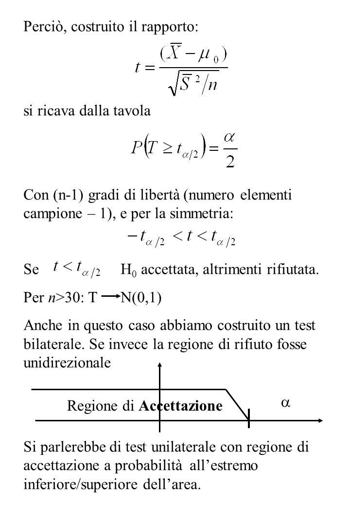 Perciò, costruito il rapporto: si ricava dalla tavola Con (n-1) gradi di libertà (numero elementi campione – 1), e per la simmetria: Se H 0 accettata, altrimenti rifiutata.