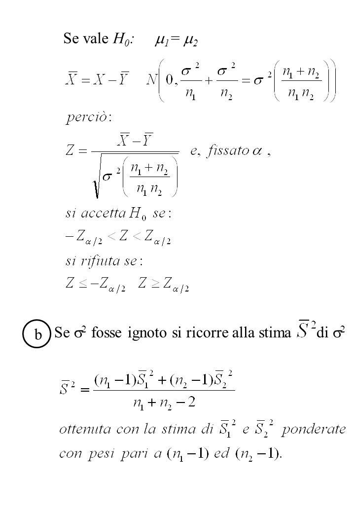 Se vale H 0 :  1 =  2 b Se  2 fosse ignoto si ricorre alla stima di  2