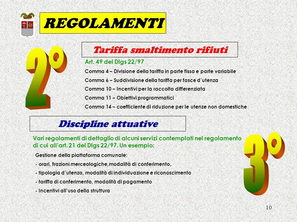 10 REGOLAMENTI Tariffa smaltimento rifiuti Discipline attuative Art.