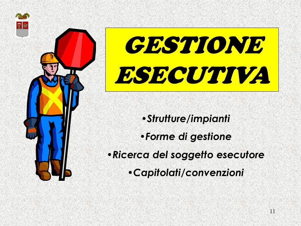 11 GESTIONE ESECUTIVA Strutture/impianti Forme di gestione Ricerca del soggetto esecutore Capitolati/convenzioni