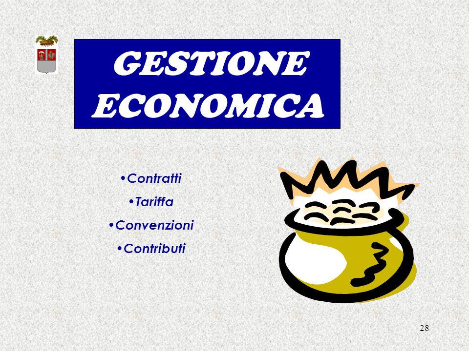 28 GESTIONE ECONOMICA Contratti Tariffa Convenzioni Contributi