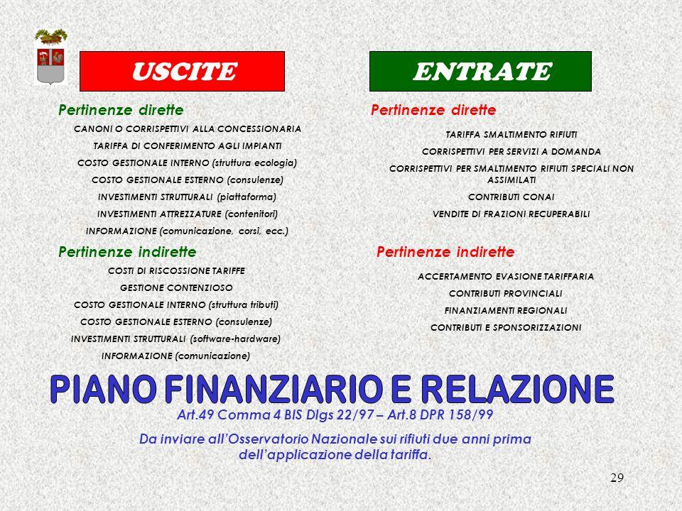 29 ENTRATEUSCITE CANONI O CORRISPETTIVI ALLA CONCESSIONARIA TARIFFA DI CONFERIMENTO AGLI IMPIANTI COSTO GESTIONALE INTERNO (struttura ecologia) COSTO GESTIONALE ESTERNO (consulenze) INVESTIMENTI STRUTTURALI (piattaforma) INVESTIMENTI ATTREZZATURE (contenitori) INFORMAZIONE (comunicazione, corsi, ecc.) Pertinenze dirette Pertinenze indirette COSTI DI RISCOSSIONE TARIFFE GESTIONE CONTENZIOSO COSTO GESTIONALE INTERNO (struttura tributi) COSTO GESTIONALE ESTERNO (consulenze) INVESTIMENTI STRUTTURALI (software-hardware) INFORMAZIONE (comunicazione) Pertinenze dirette Pertinenze indirette TARIFFA SMALTIMENTO RIFIUTI CORRISPETTIVI PER SERVIZI A DOMANDA CORRISPETTIVI PER SMALTIMENTO RIFIUTI SPECIALI NON ASSIMILATI CONTRIBUTI CONAI VENDITE DI FRAZIONI RECUPERABILI ACCERTAMENTO EVASIONE TARIFFARIA CONTRIBUTI PROVINCIALI FINANZIAMENTI REGIONALI CONTRIBUTI E SPONSORIZZAZIONI Art.49 Comma 4 BIS Dlgs 22/97 – Art.8 DPR 158/99 Da inviare all'Osservatorio Nazionale sui rifiuti due anni prima dell'applicazione della tariffa.