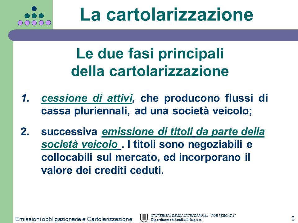 UNIVERSITÀ DEGLI STUDI DI ROMA TOR VERGATA Dipartimento di Studi sull'Impresa Emissioni obbligazionarie e Cartolarizzazione 4 Ente Locale SPVInvestitori Risorse finanziarie Cessione Attivi (1) Titoli (2) (3)(4) La SPV acquista i crediti Le fasi della cartolarizzazione La cartolarizzazione