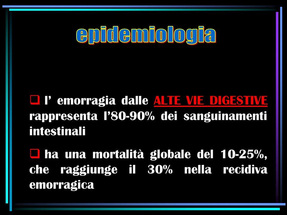  l' emorragia dalle ALTE VIE DIGESTIVE rappresenta l'80-90% dei sanguinamenti intestinali  ha una mortalità globale del 10-25%, che raggiunge il 30%