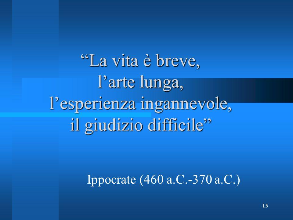 15 La vita è breve, l'arte lunga, l'esperienza ingannevole, il giudizio difficile Ippocrate (460 a.C.-370 a.C.)