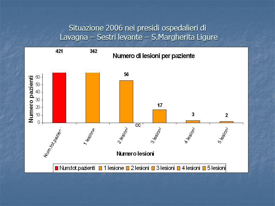 Situazione 2006 nei presidi ospedalieri di Lavagna – Sestri levante – S.Margherita Ligure