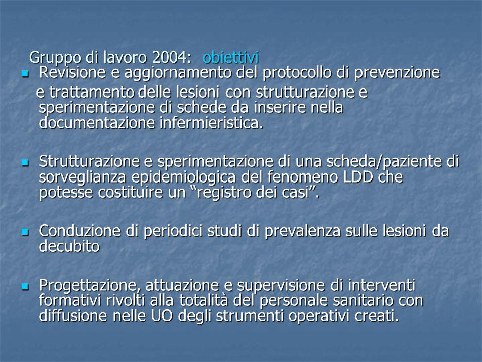Gruppo di lavoro 2004: obiettivi Revisione e aggiornamento del protocollo di prevenzione Revisione e aggiornamento del protocollo di prevenzione e tra