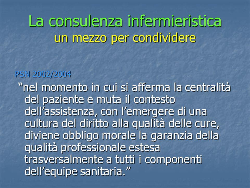 """La consulenza infermieristica un mezzo per condividere PSN 2002/2004 """"nel momento in cui si afferma la centralità del paziente e muta il contesto dell"""
