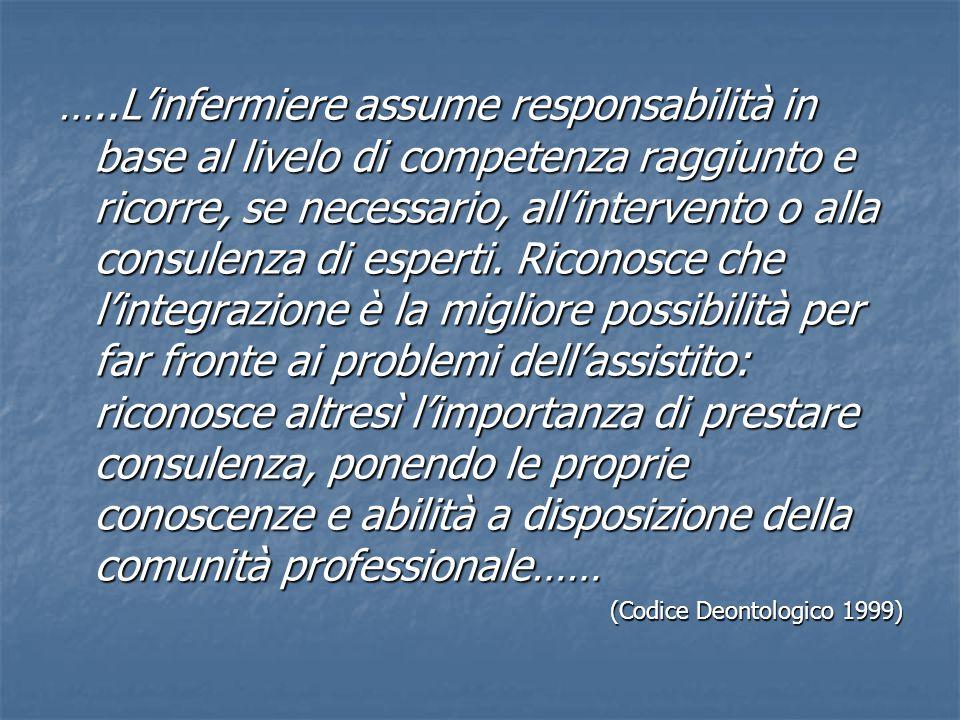 …..L'infermiere assume responsabilità in base al livelo di competenza raggiunto e ricorre, se necessario, all'intervento o alla consulenza di esperti.