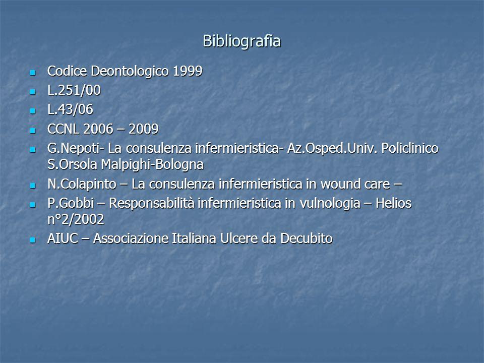 Bibliografia Codice Deontologico 1999 Codice Deontologico 1999 L.251/00 L.251/00 L.43/06 L.43/06 CCNL 2006 – 2009 CCNL 2006 – 2009 G.Nepoti- La consul