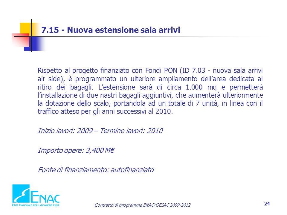 Contratto di programma ENAC/GESAC 2009-2012 24 7.15 - Nuova estensione sala arrivi Rispetto al progetto finanziato con Fondi PON (ID 7.03 - nuova sala