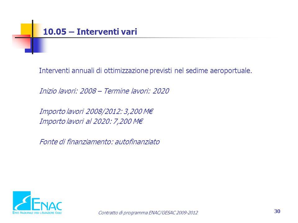 Contratto di programma ENAC/GESAC 2009-2012 30 10.05 – Interventi vari Interventi annuali di ottimizzazione previsti nel sedime aeroportuale. Inizio l