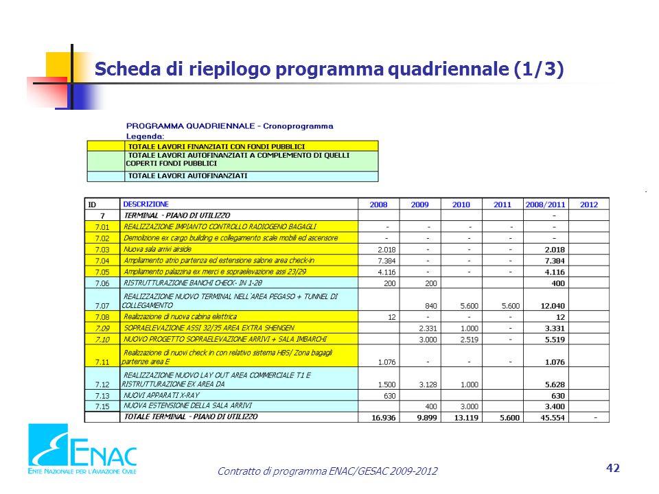 Contratto di programma ENAC/GESAC 2009-2012 42 Scheda di riepilogo programma quadriennale (1/3)