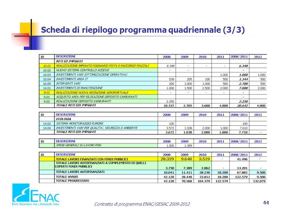 Contratto di programma ENAC/GESAC 2009-2012 44 Scheda di riepilogo programma quadriennale (3/3)