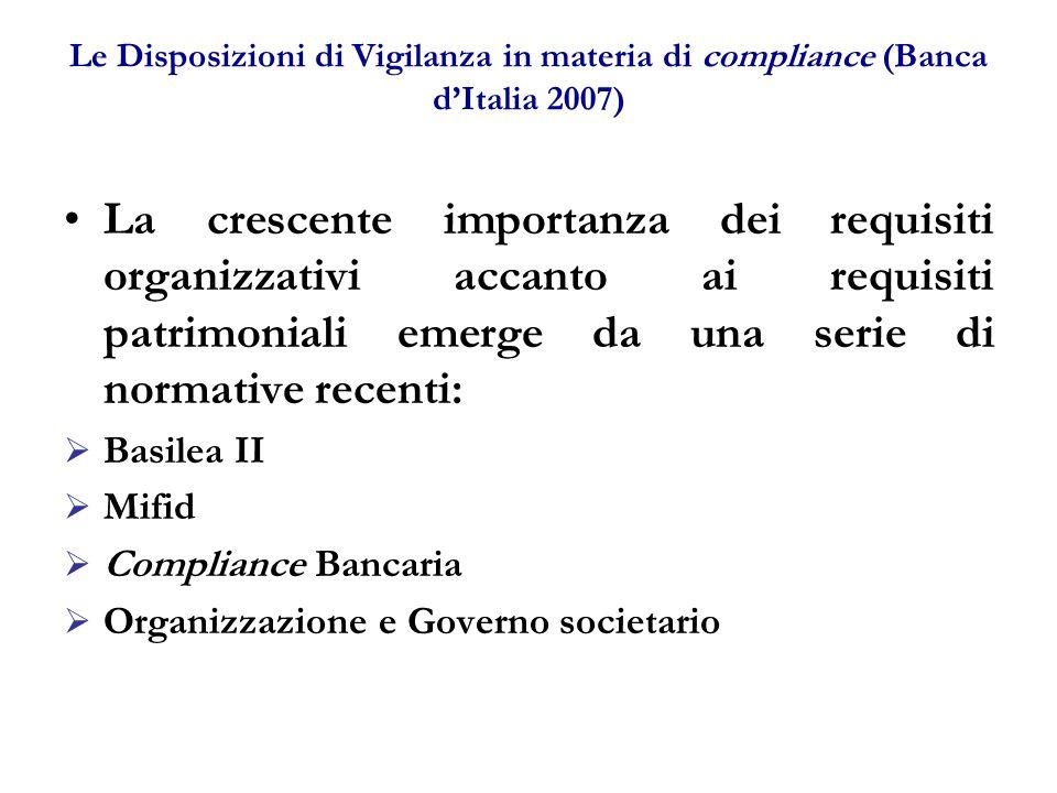 Le Disposizioni di Vigilanza in materia di compliance (Banca d'Italia 2007) La crescente importanza dei requisiti organizzativi accanto ai requisiti patrimoniali emerge da una serie di normative recenti:  Basilea II  Mifid  Compliance Bancaria  Organizzazione e Governo societario