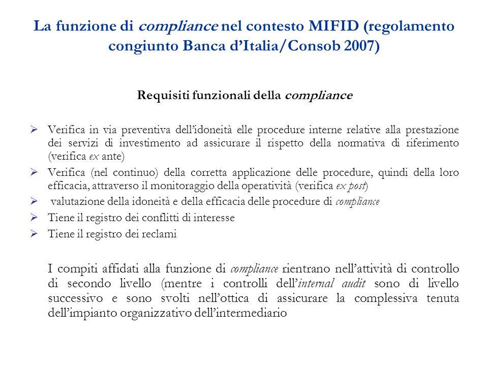 La funzione di compliance nel contesto MIFID (regolamento congiunto Banca d'Italia/Consob 2007) Requisiti funzionali della compliance  Verifica in via preventiva dell'idoneità elle procedure interne relative alla prestazione dei servizi di investimento ad assicurare il rispetto della normativa di riferimento (verifica ex ante)  Verifica (nel continuo) della corretta applicazione delle procedure, quindi della loro efficacia, attraverso il monitoraggio della operatività (verifica ex post)  valutazione della idoneità e della efficacia delle procedure di compliance  Tiene il registro dei conflitti di interesse  Tiene il registro dei reclami I compiti affidati alla funzione di compliance rientrano nell'attività di controllo di secondo livello (mentre i controlli dell'internal audit sono di livello successivo e sono svolti nell'ottica di assicurare la complessiva tenuta dell'impianto organizzativo dell'intermediario