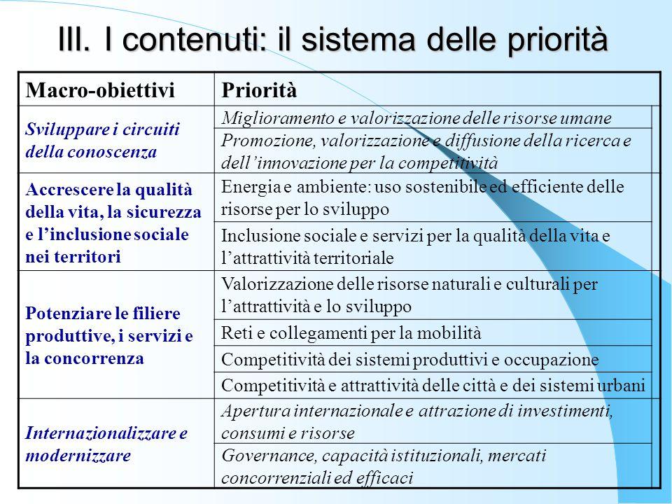 III. I contenuti: il sistema delle priorità Macro-obiettiviPriorità Sviluppare i circuiti della conoscenza Miglioramento e valorizzazione delle risors